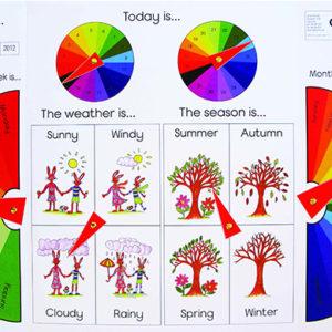 Language Development Materials